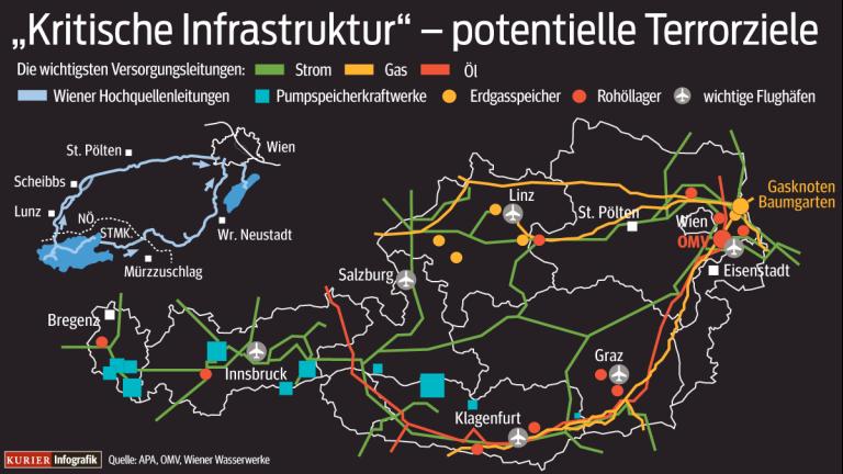 kritische Infrastruktur Österreich